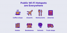 The Dangers of Public Wi-Fi [Infographic]