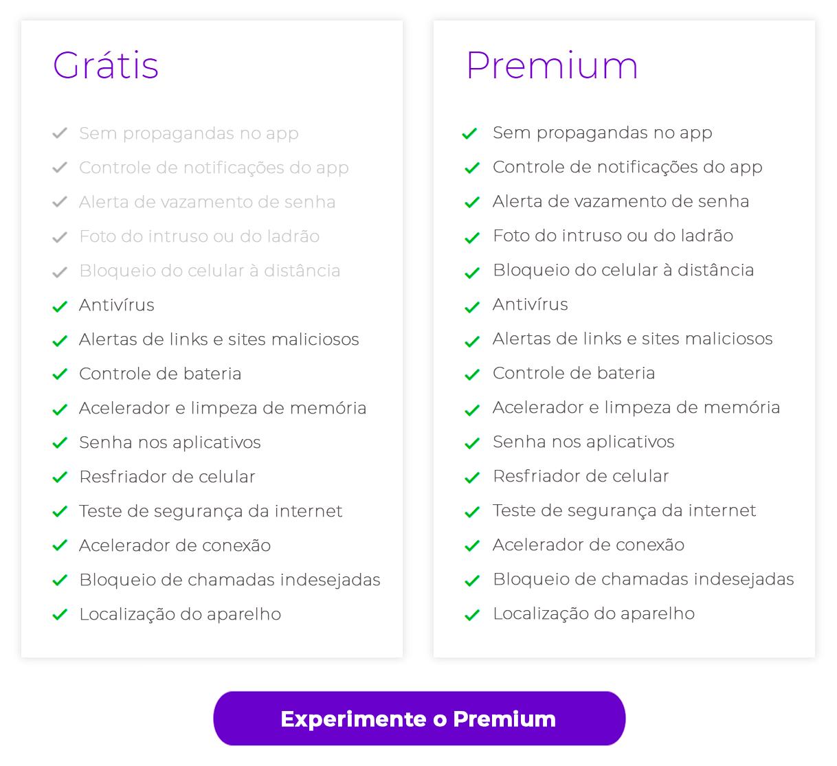 Comparação dos benefícios dfndr security grátis ou Premium
